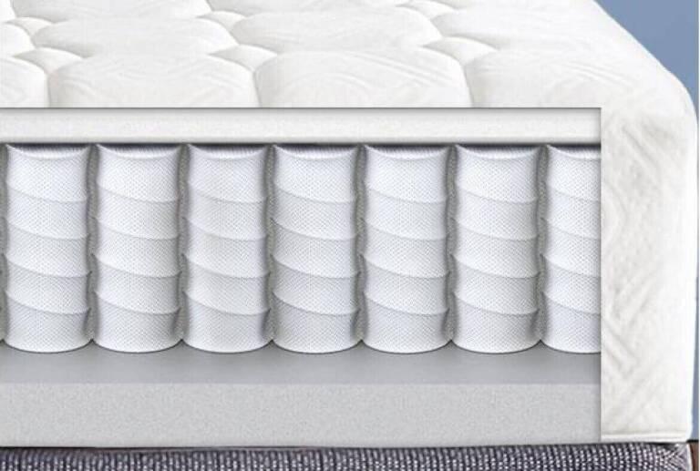 Tipi di materassi – Scopri il materasso più adatto a te