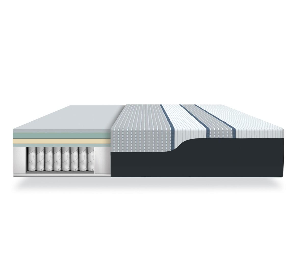 "iSeries Hybrid 4000 14.5"" Plush Mattress"