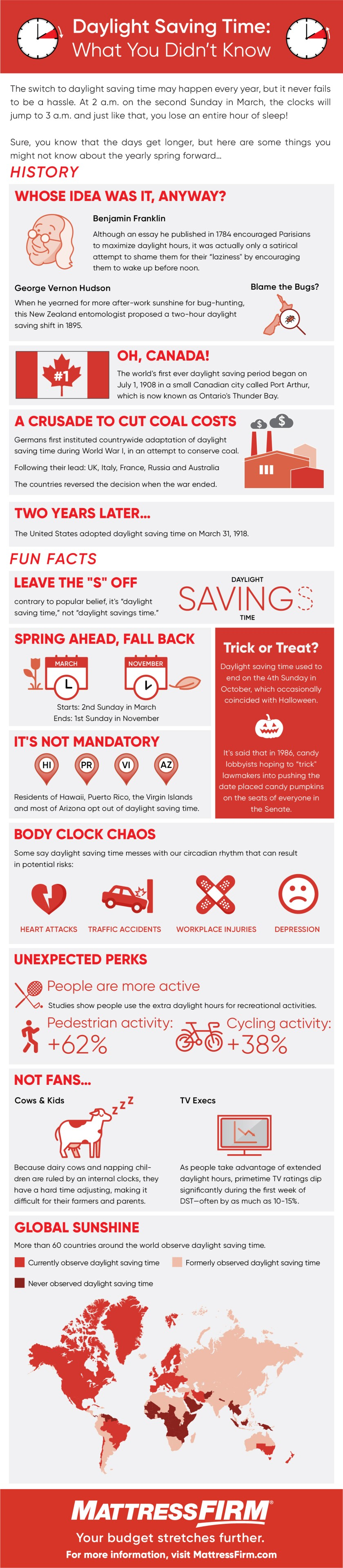 infographic-daylight-saving-time-what-you-didn-27t-know-d4-01.jpg