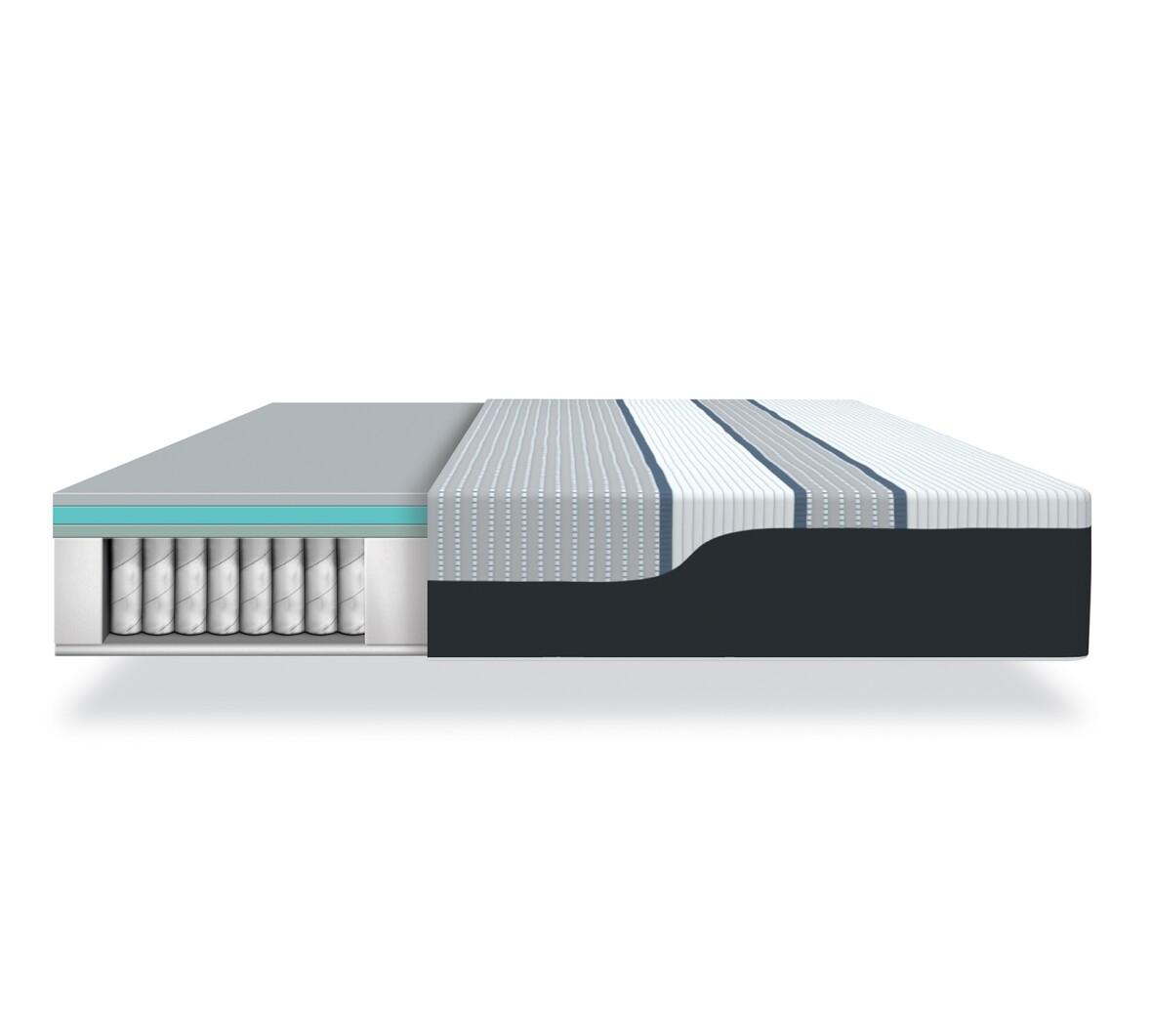 "iSeries Hybrid 2000 12.5"" Firm Mattress"