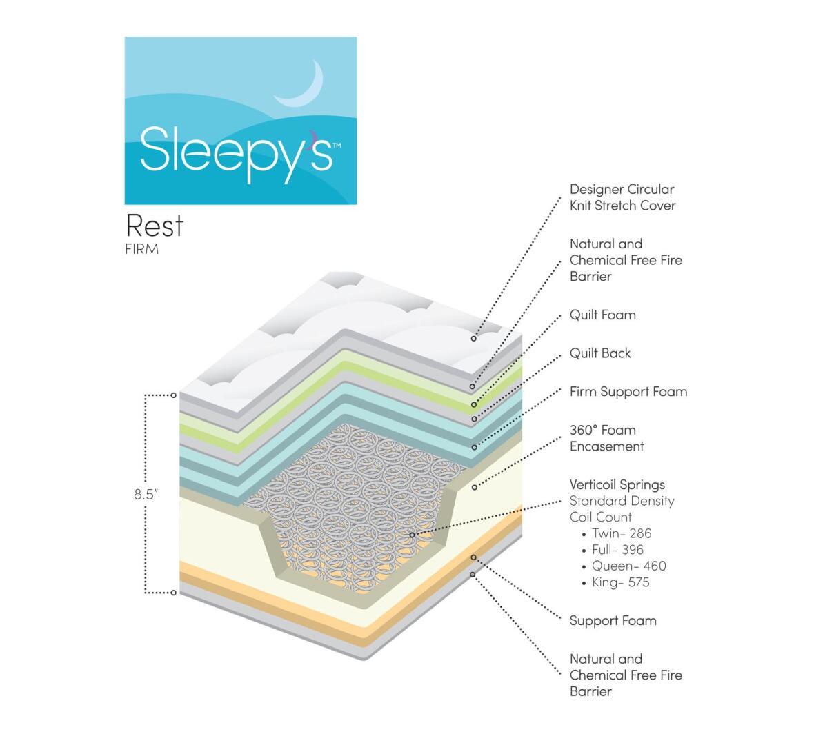 126881 Sleepys Rest 4.jpg