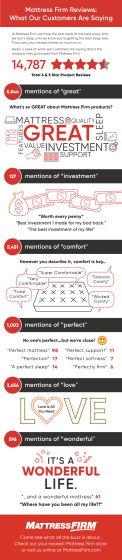mf-infographic-reviews-what-our-customers-are-saying-4-25.png